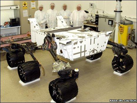 Mars Laboratory