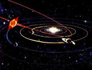 Planet X, Nibiru